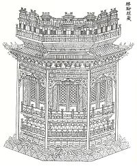 A diagram of the front three sides of what appears to be a six sided wooden structure. All of its surfaces are intricately carved, with small doors in each side, cloud patterns in the bottom, and a wall carving at the top.