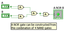 Constructing NOR gate from NAND gates.png