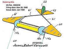 Diagram of a rotating kite