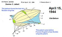 Drawing of kite balloon for patent dated April 15, 1944
