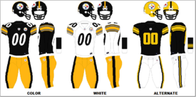 AFCN-Uniform-PIT.PNG