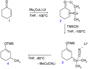 A Cu(III) intermediate characterized by NMR.[8]