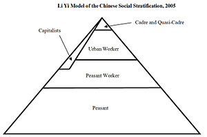an analysis of the concept of social class in the works of karl marx The concept of intergenerational social mobility refers to change in according to karl marx, which class forms the core of the industrial economic class, degree of social status, and amount of power in karl marx's analysis, another name for the capitalist class is the bourgeoisie a.
