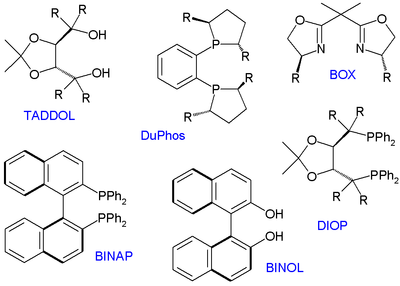A selection of chiral ligands