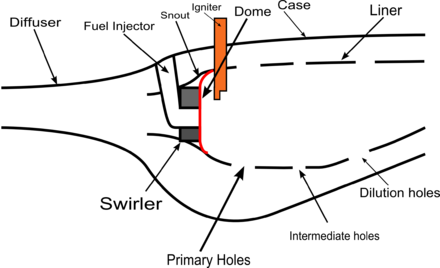 Combustor diagram componentsPNG.png