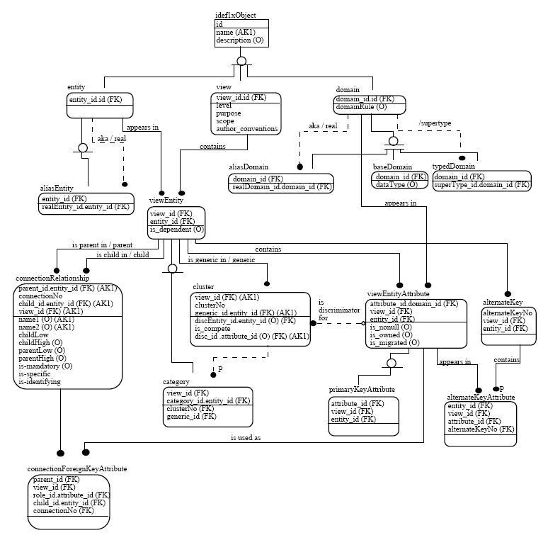 Tool rental business plan