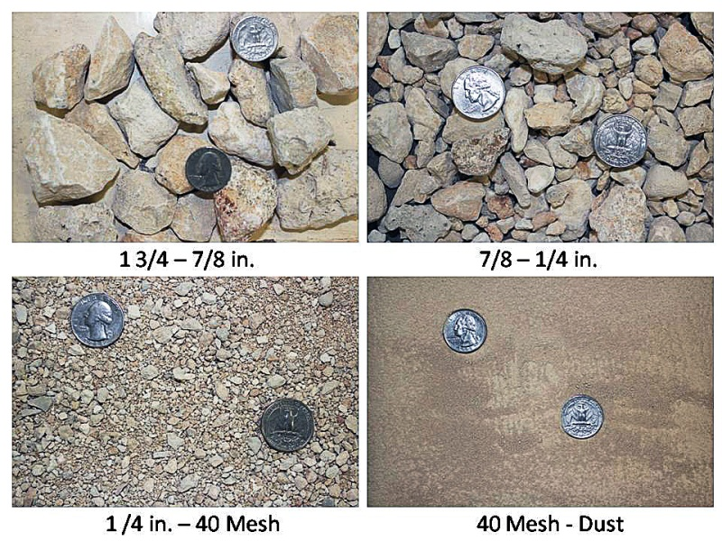 Crushed Stone Sizes Chart : Driveway gravel size chart pictures to pin on pinterest