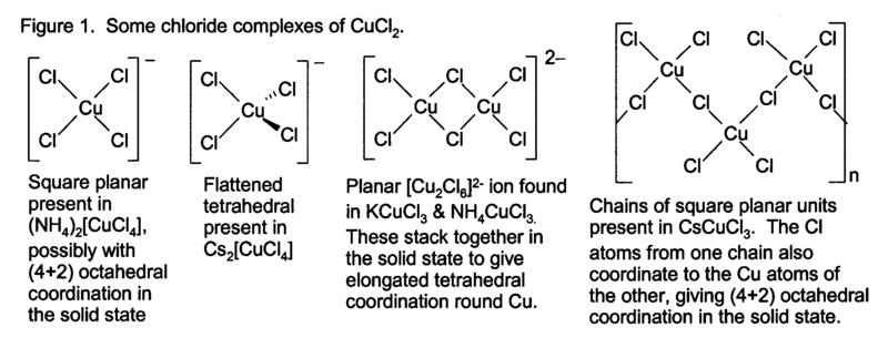 how to make copper ii hydroxide