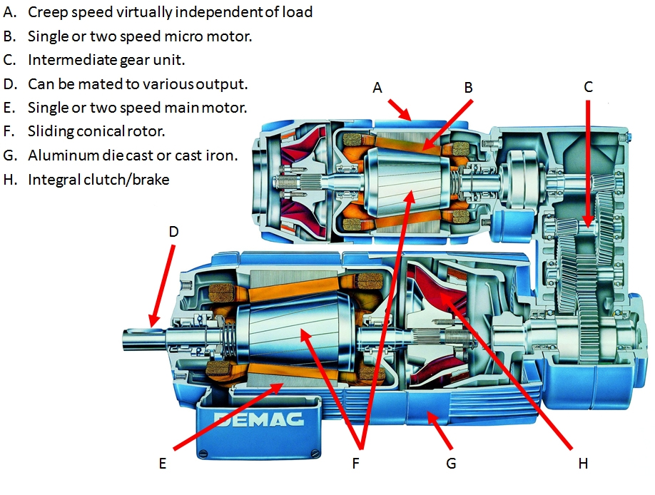 Demag_DCC03042011 Rvancopp demag hoist wiring diagram efcaviation com demag dse 10r control pendant wiring diagram at panicattacktreatment.co