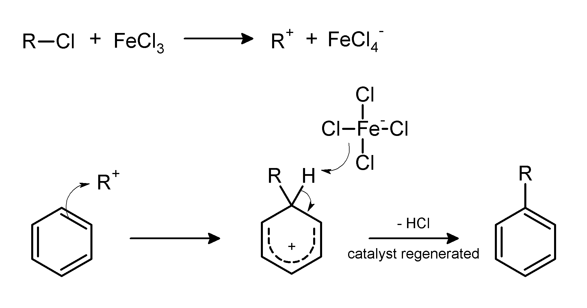 Friedel Crafts Alkylation Biphenyl