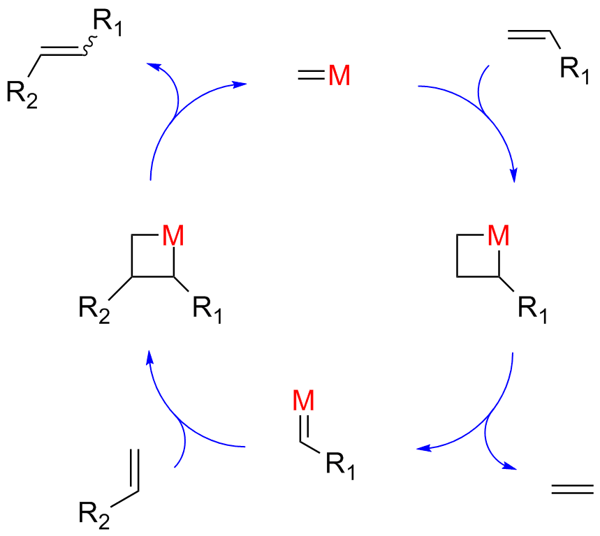 aqueous metathesis reactions