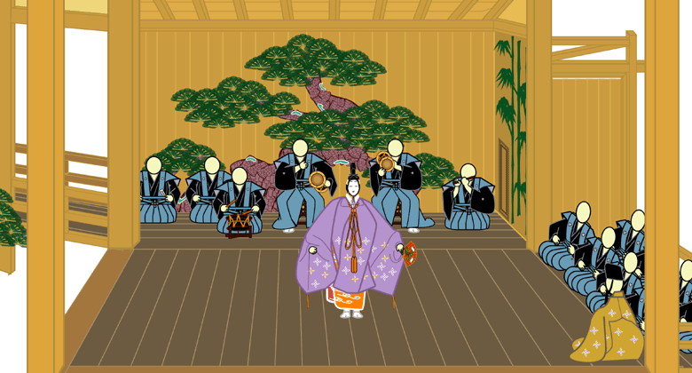 what is noh Noh theater is one of the oldest still-practiced forms of performance in the world in this lesson, we'll explore its history and characteristics.