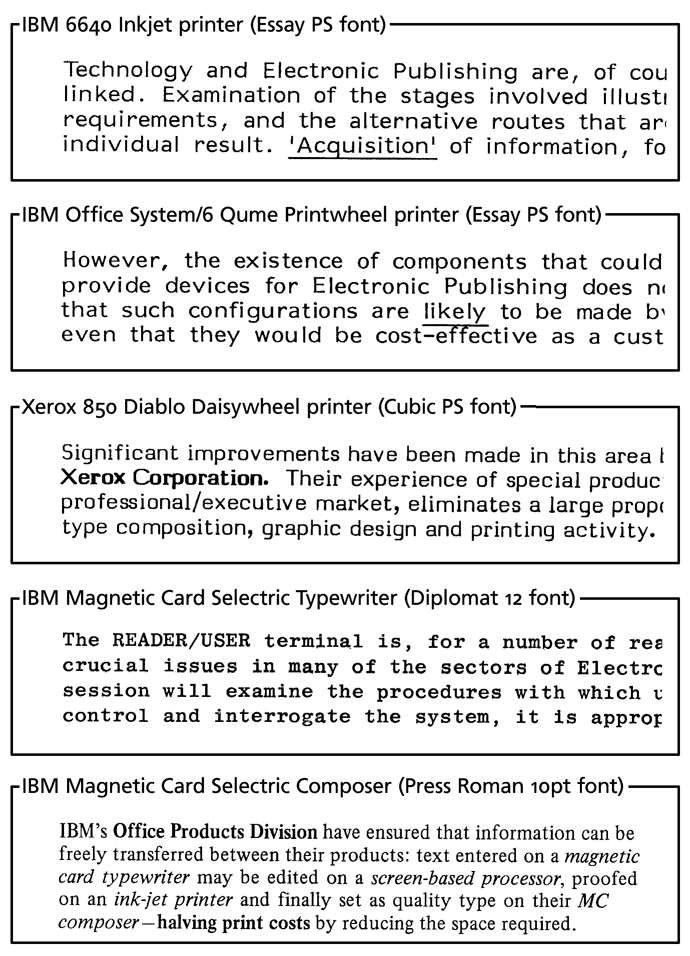 an introduction to the module one of international business machines and personal computers International business machines (ibm) was founded by thomas j watson by the merge of three successful companies: the tabulating machine company, the international time recording company and the computing tabulating recording company (ctr.