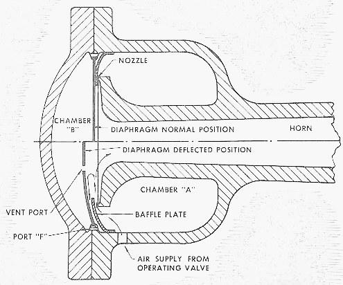 air horn relay wiring diagram train horn #13