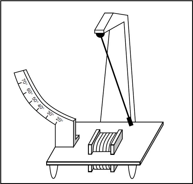 Аргументный маятник (Фигура 1) состоит из двух взаимодействующих составляющих : (1)классического механического...