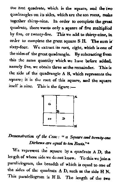 Illustration Of Calendar Method : Muḥammad ibn mūsā al khwārizmī