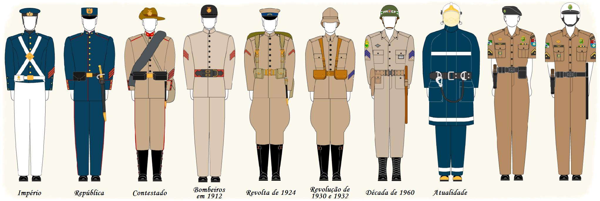 Military Police of Paraná State